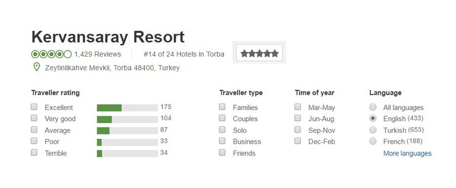 هتلهتل کروانسرای، بدروم