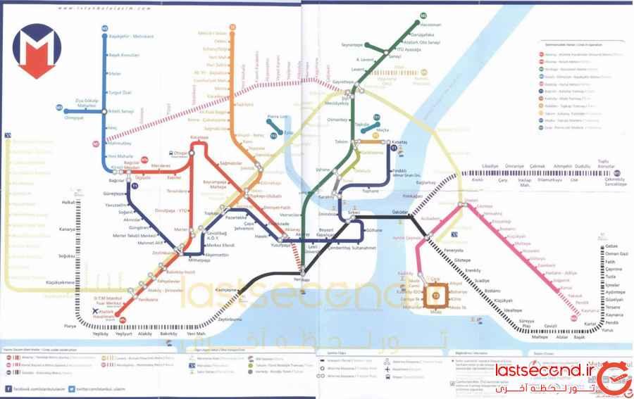 راهنمای سیستم حمل و نقل  عمومی در شهر استانبول