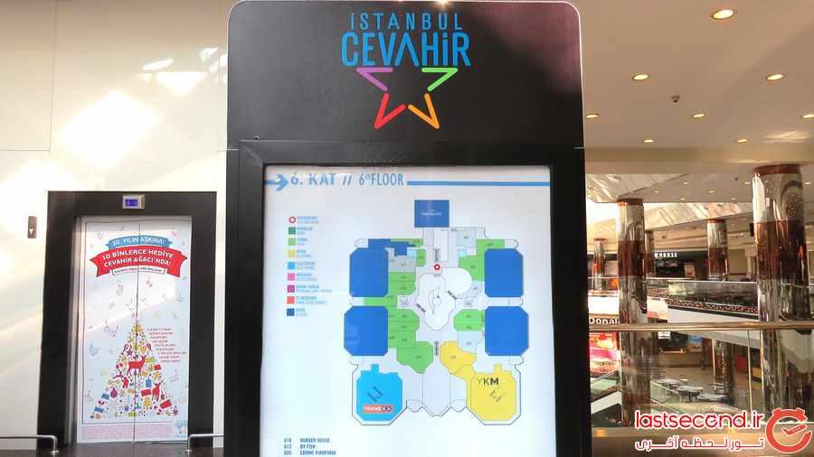 راهنمای جامع خرید در استانبول